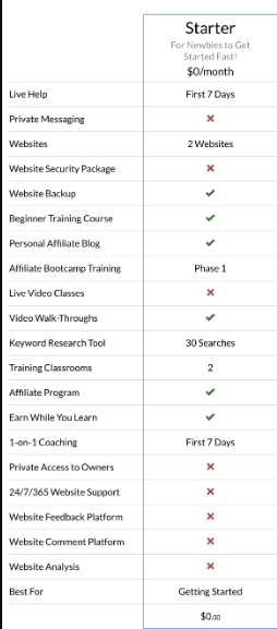 Income School 24 Vs Wealthy Affiliate Review
